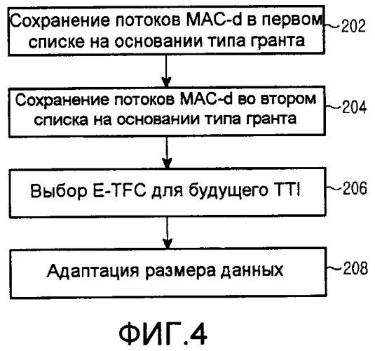 Система и способ для адаптации размера данных в пользовательском оборудовании