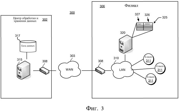 Способ и система использования локального поддерживаемого хост-узлом кэша и криптографических хэш-функций для того, чтобы уменьшать сетевой трафик