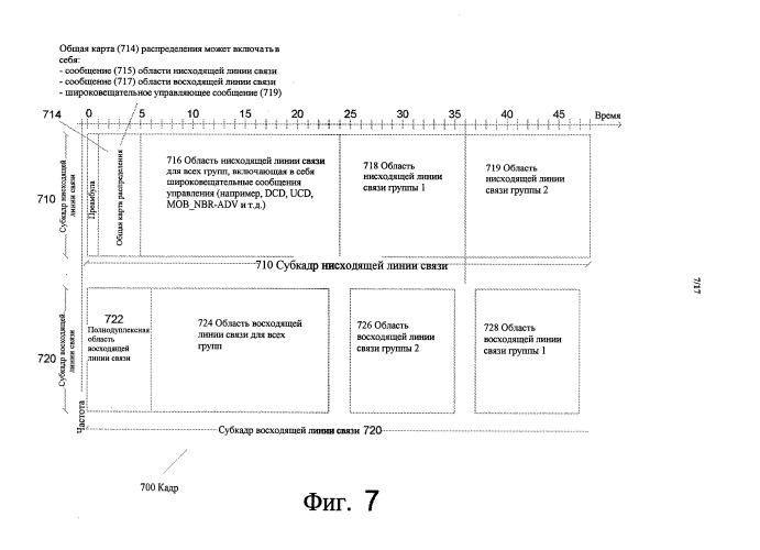 Методики использования линии связи для полудуплексных и полнодуплексных станций в беспроводной сети