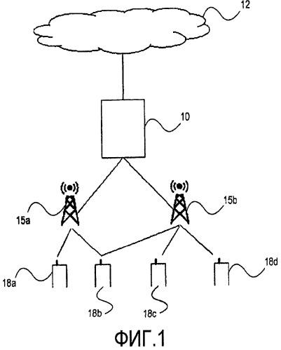 Способ и установка в сети связи