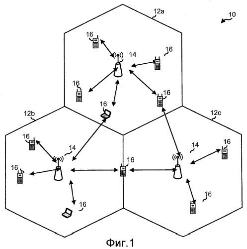 Способы и устройства для поддержки перемещения между сетевыми доменами