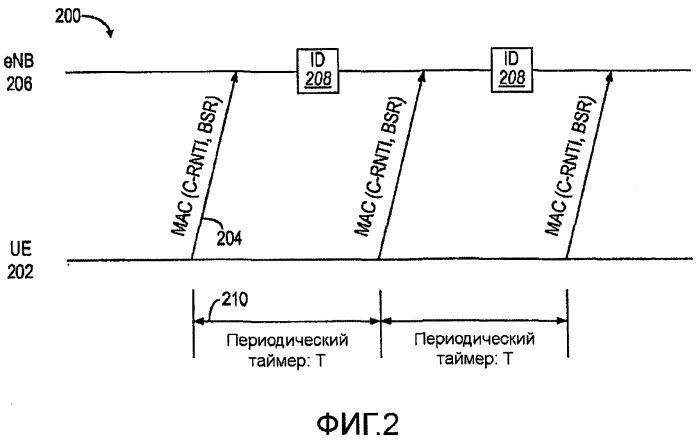 Сигнализация подтверждения активности на уровне сети радиодоступа (ran)