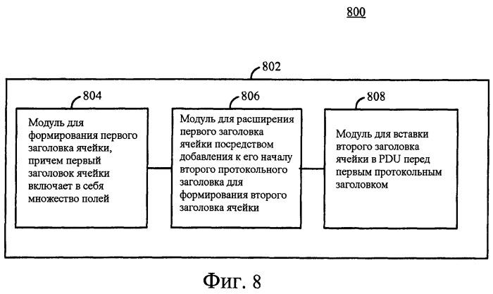 Устройства и способы для передачи данных по беспроводной ячеистой сети
