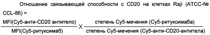 Препарат антитела