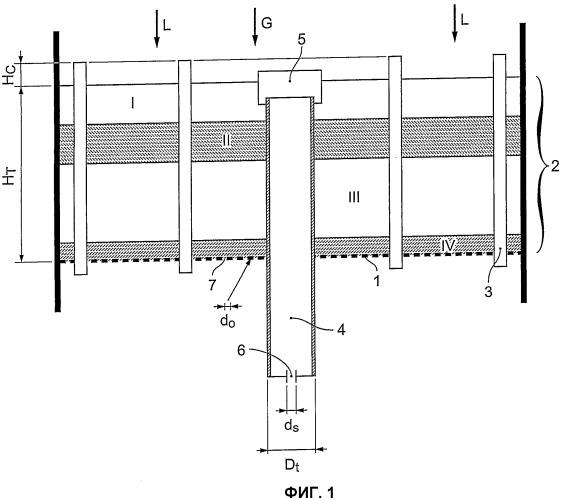 Фильтрующая тарелка предварительного распределения с переливной трубой для реактора с неподвижным слоем и параллельными нисходящими потоками газа и жидкости
