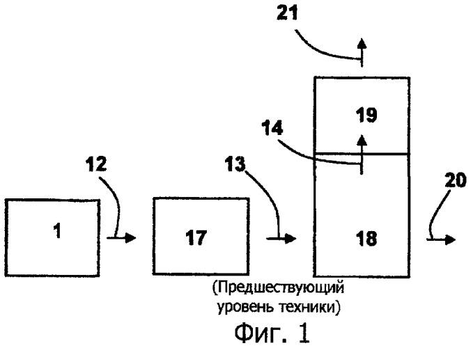Система и способ обработки отходящего газа, содержащего со2 и отделения со2