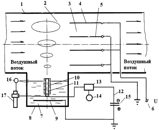 Электрофильтр двухзонный