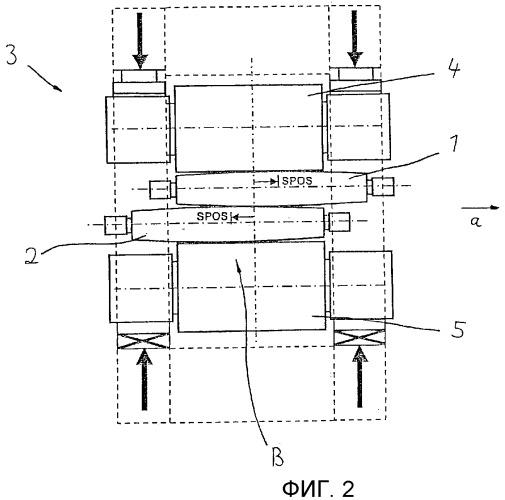 Способ калибровки двух взаимодействующих друг с другом рабочих валков в прокатной клети