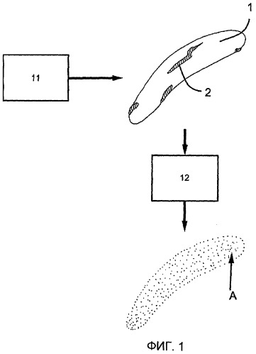 Способ ремонта механически обрабатываемых деталей, таких как лопатки турбомашин или лопатки моноблочного лопаточного диска