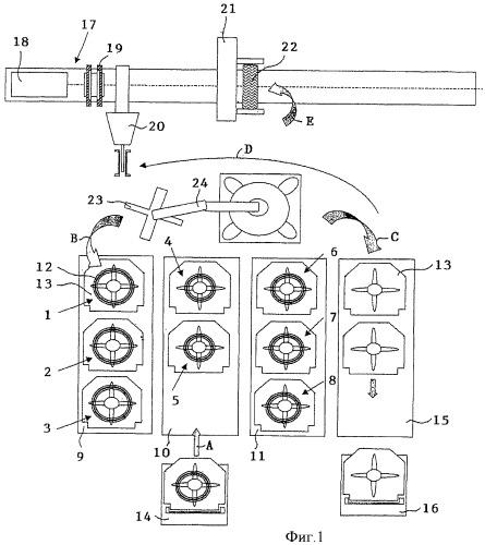 Способ и устройство для перемещения и размещения ободов покрышек и используемая для этого проставка