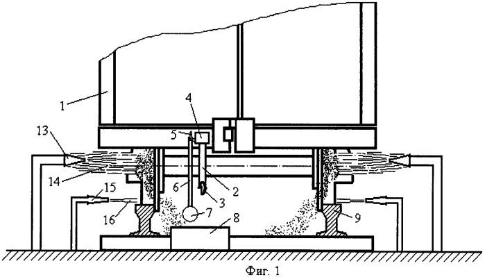 Способ управления тормозом грузового железнодорожного вагона