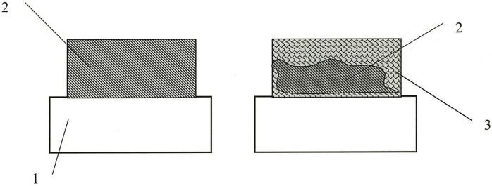 Способ изготовления сверхпроводниковых однофотонных детекторов