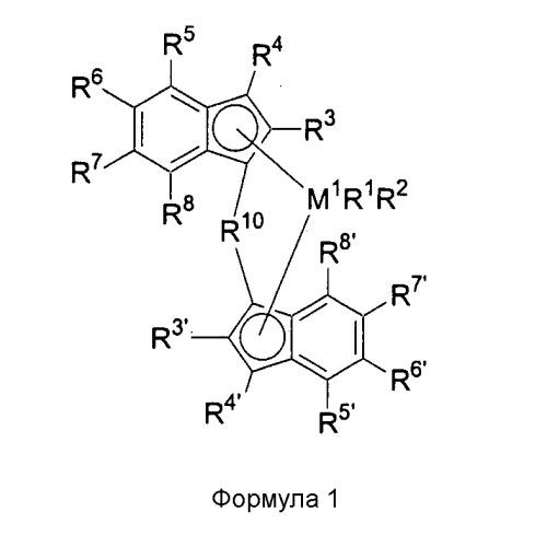 Рацемоселективный синтез анса-металлоценовых соединений, анса-металлоценовые соединения, катализаторы, содержащие их, способ получения олефинового полимера с использованием катализаторов и олефиновые гомо- и сополимеры