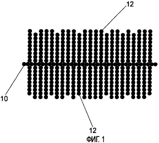Нефтепромысловое устройство, нефтепромысловый элемент указанного устройства, содержащий функционализированные графеновые пластинки, способ осуществления нефтепромысловой операции и способ модификации функционализированных графеновых пластинок