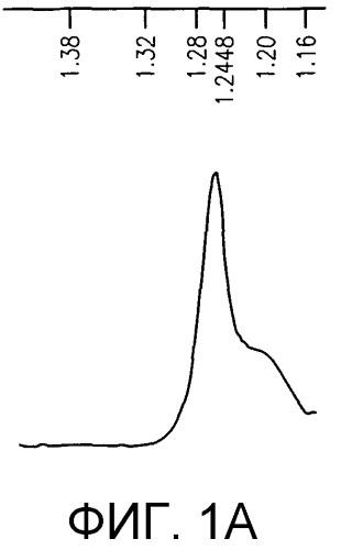 Двухстадийный температурный профиль для культивирования вирусов