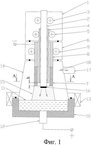 Способ электродугового жидкофазного углетермического восстановления железа из оксидного сырья и устройство для его осуществления