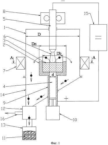 Способ электродугового углетермического восстановления железа из титаномагнетита с получением металлопродукта в виде порошка и гранул и устройство для его осуществления