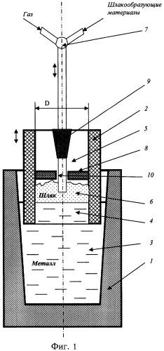 Устройство для обработки металлического расплава рафинирующим шлаком