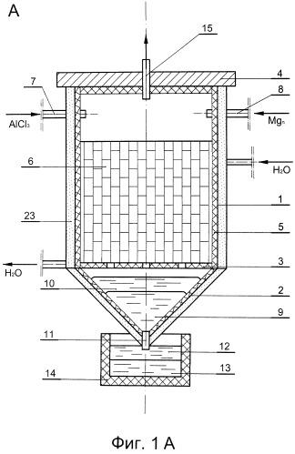 Устройство для металлотермического восстановления алюминия из его трихлорида магнием
