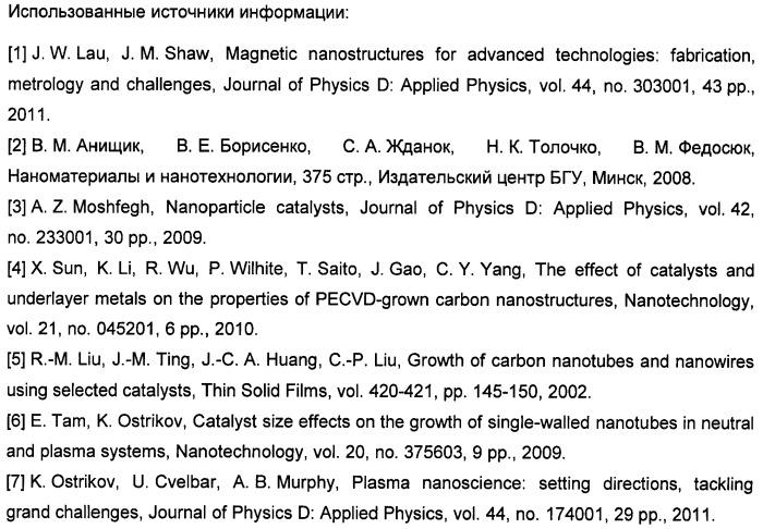 Устройство и способ получения наночастиц