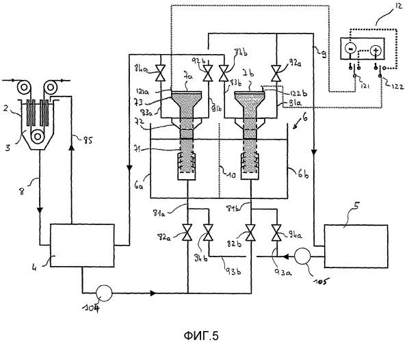 Способ и установка электролитического лужения непрерывно движущейся стальной полосы в блоке электроосаждения
