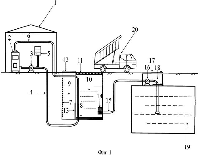 Устройство утилизации твердых атмосферных осадков