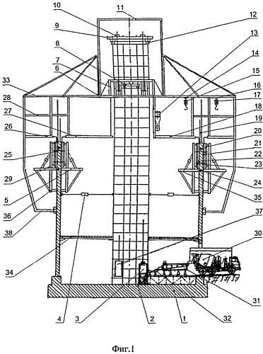 Способ строительства высотных железобетонных сооружений, например промышленных труб и башен