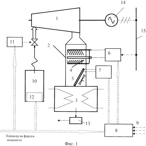 Турбоагрегат с ускоренной конденсацией отработанного пара