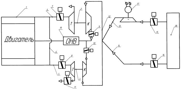 Двигатель внутреннего сгорания с высокой ограничительной характеристикой и высокой скоростью приема нагрузки