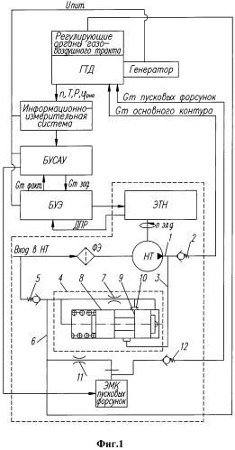 Система подачи топлива в газотурбинный двигатель