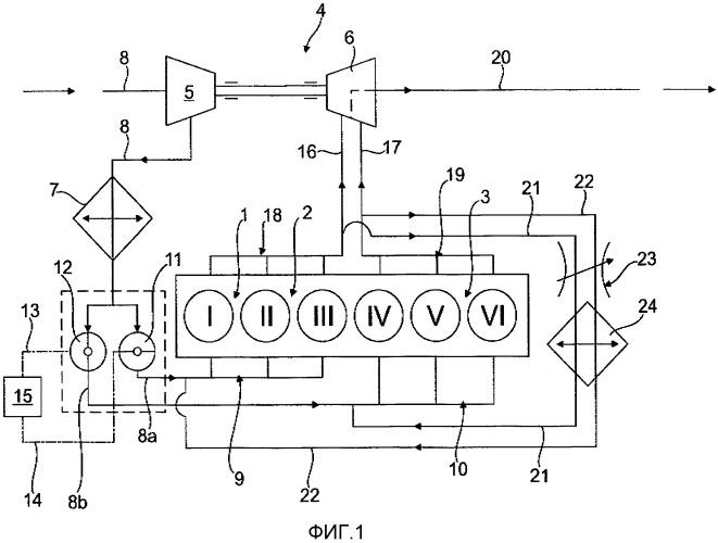 Способ и устройство эксплуатации двигателя внутреннего сгорания, в частности двигателя внутреннего сгорания транспортного средства