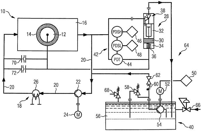 Способ функционирования компрессорного устройства и соответствующее компрессорное устройство