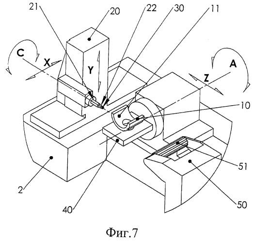 Устройство и способ для укладки проволоки для сварки электроплавлением
