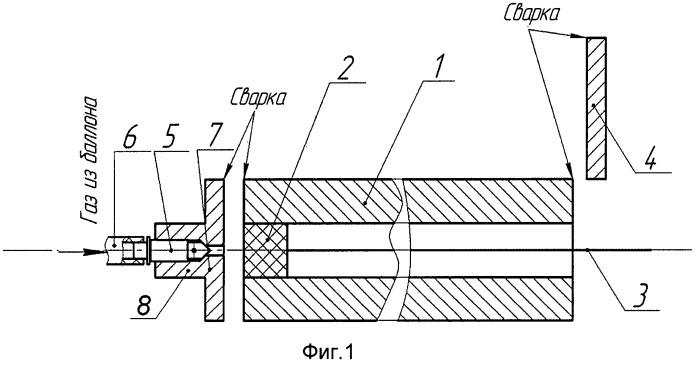 Способ герметизации трубы