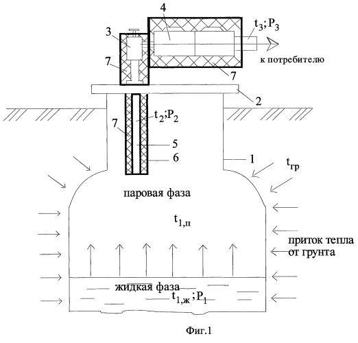 Система снабжения сжиженным углеводородным газом