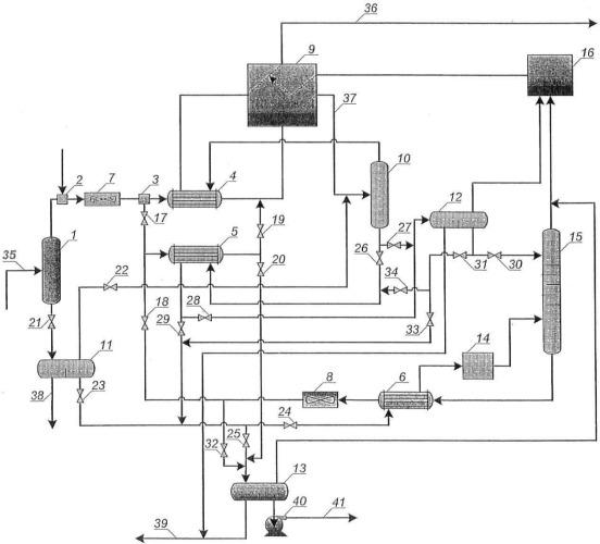 Способ низкотемпературной подготовки природного газа и извлечения нестабильного углеводородного конденсата из пластового газа (варианты) и установка для его осуществления