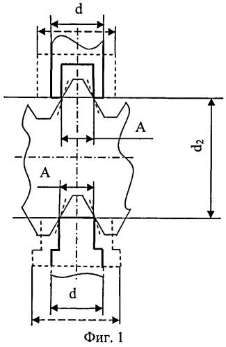 Вставки к резьбовому микрометру