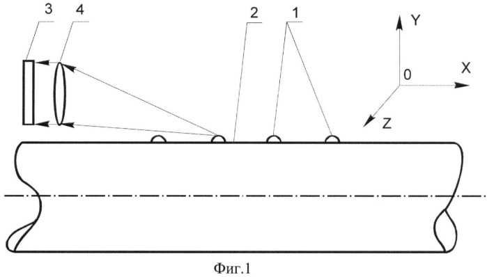 Оптическая система для определения пространственного положения магистрального трубопровода