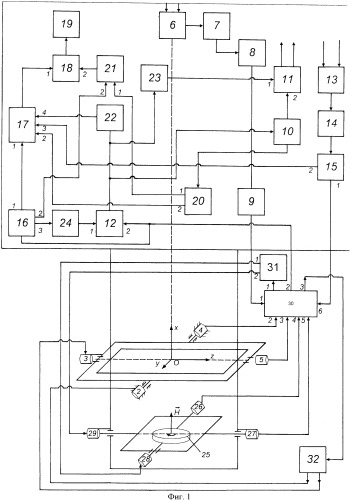 Оптико-электронный следящий координатор