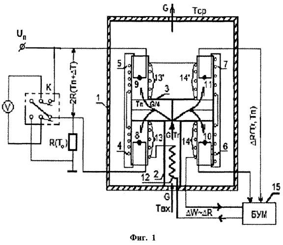Тепловой микрорасходомер газа