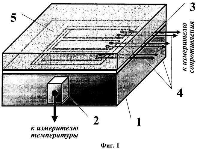 Способ определения температурной характеристики резисторного чувствительного элемента, устройство для его осуществления и способ изготовления устройства