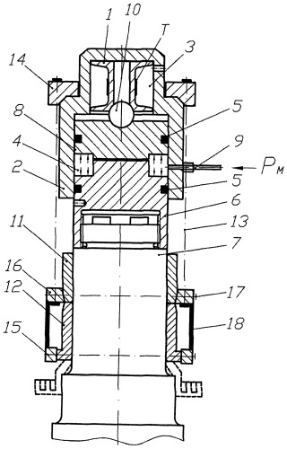 Способ контроля прочности на сдвиг колец подшипников на шейке оси и устройство для его осуществления