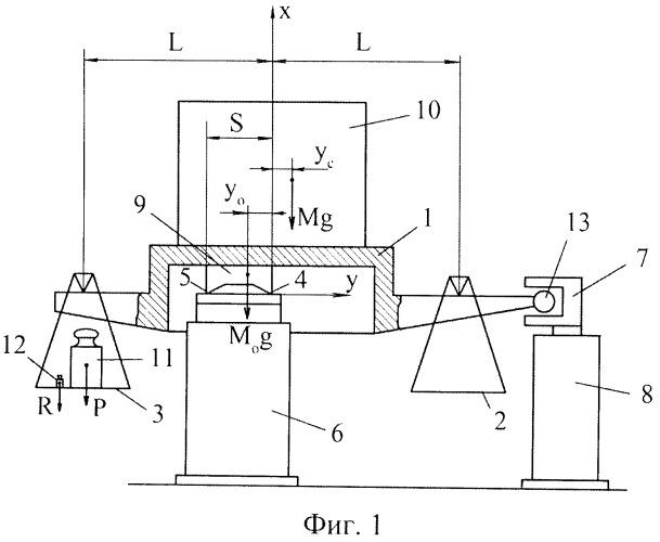 Устройство для определения массы и положения центра масс изделия