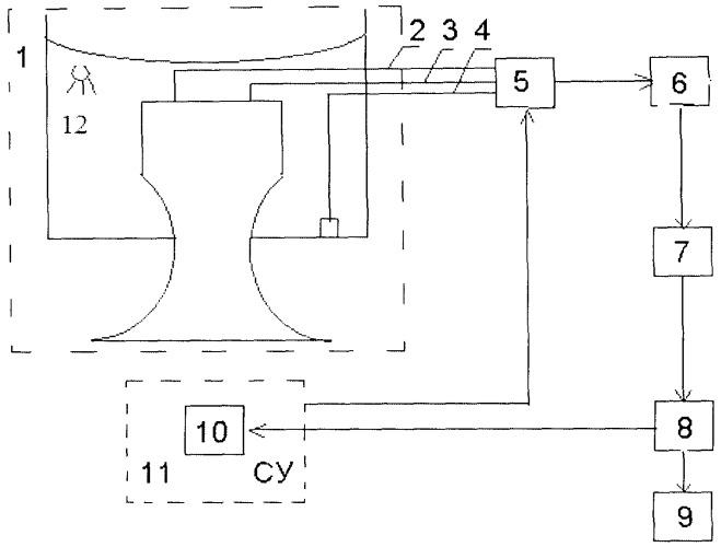 Способ контроля и диагностирования ракетного двигателя