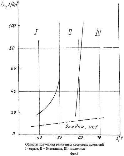 Определение твердости гальванических покрытий на деталях машиностроения