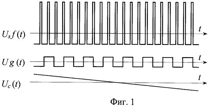 Способ разделения и регистрации ионов в газе (варианты)