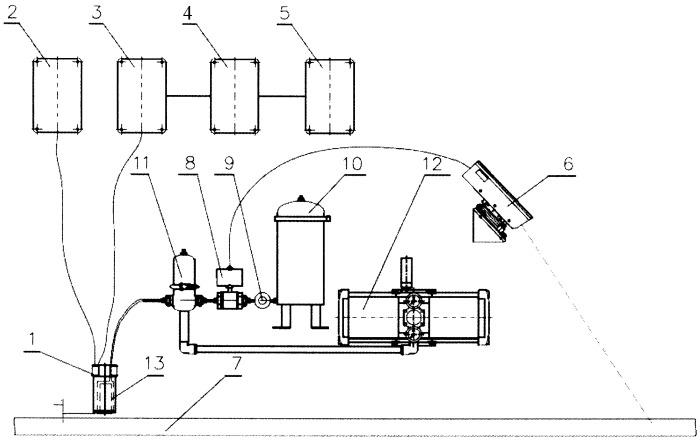 Способ ультразвукового контроля металлургической продукции электромагнитно-акустическими преобразователями на воздушной подушке и устройство для его осуществления