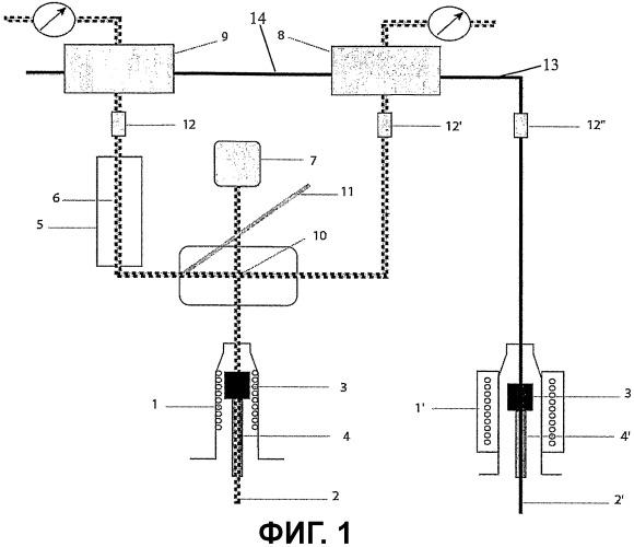 Способ и устройство для быстрого качественного и количественного определения серы в осадочных породах и в нефтепродуктах