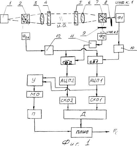 Устройство определения направления на источник звука