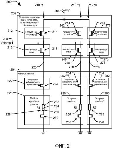 Запоминающее устройство для применений основанной на сопротивлении памяти